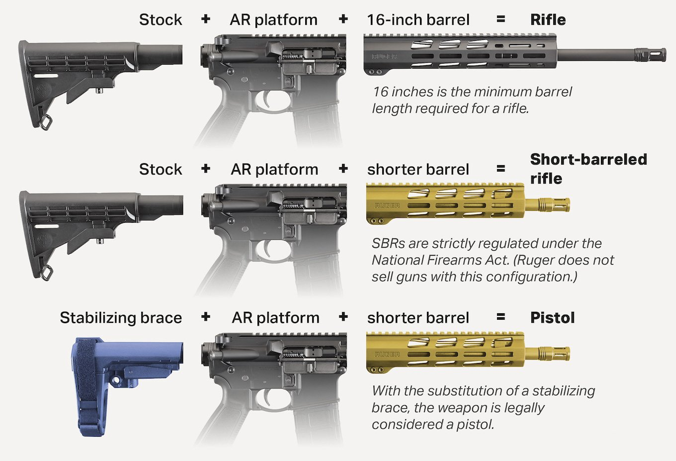 Facing GOP Pressure, the ATF Cancelled Review of Devices Now Implicated in Two Mass Shootings